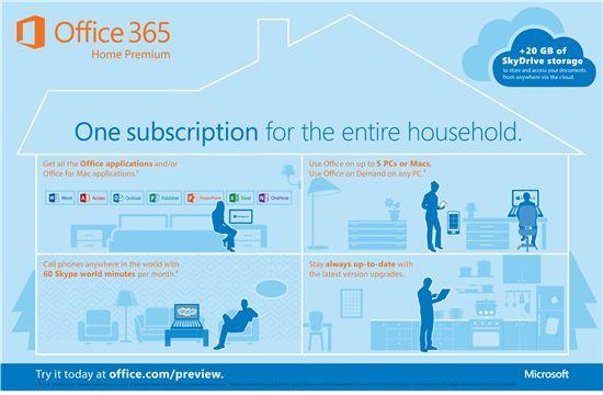 microsoft d voile les tarifs pour office 2013 et office 365 la soci t encourage le recours. Black Bedroom Furniture Sets. Home Design Ideas