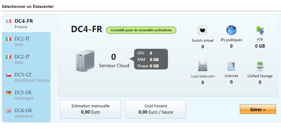 Utilisation d'Aruba Cloud dans un scénario d'hébergement Web